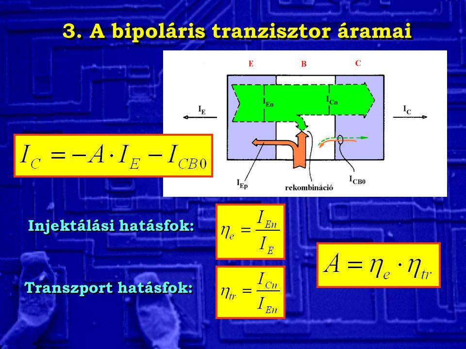 3. A bipoláris tranzisztor áramai Injektálási hatásfok: Transzport hatásfok: