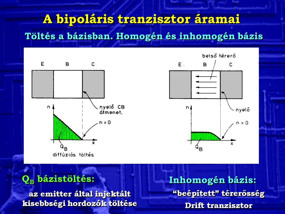 A bipoláris tranzisztor áramai Töltés a bázisban. Homogén és inhomogén bázis Q B bázistöltés: az emitter által injektált kisebbségi hordozók töltése Q