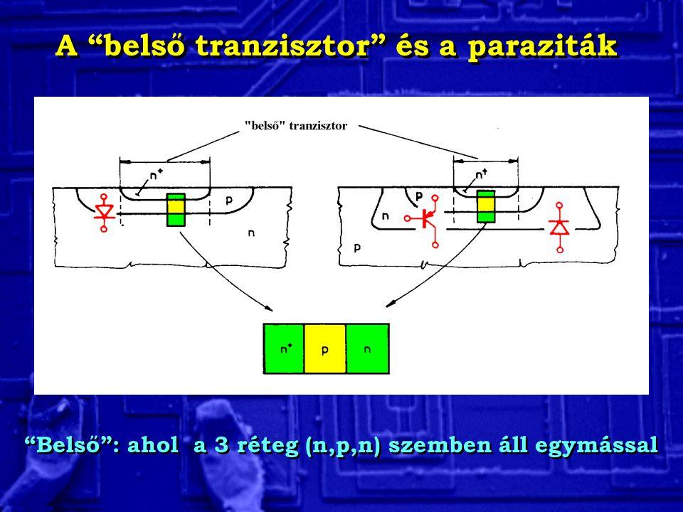 """A """"belső tranzisztor"""" és a paraziták """"Belső"""": ahol a 3 réteg (n,p,n) szemben áll egymással"""