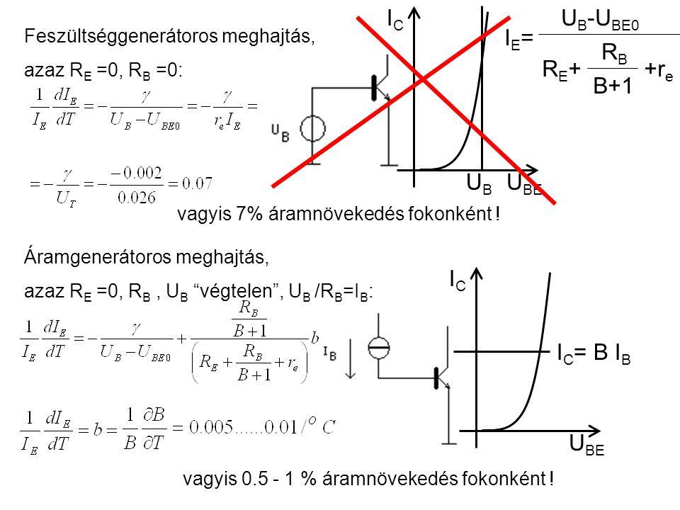 Meghajtás bázisosztón keresztül, emitterköri ellenállással: +U t =12 V - R 1 =30K R 2 =30K R E =5.3K RCRC Thevenin U B =U t R2R2 R 1 +R 2 ; R B =R 1 X R 2 UBUB RBRB U BE IEIE IBIB R E =5.3K B=200 (fontos?) vagyis 0.051 % áramnövekedés fokonként .