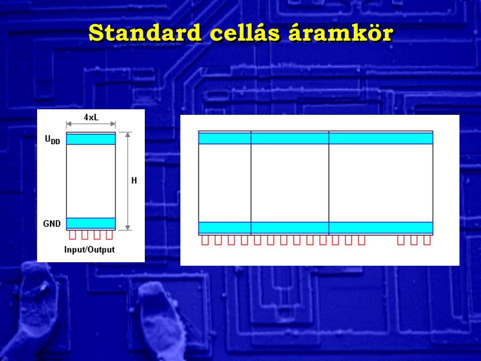 Standard cellás áramkör
