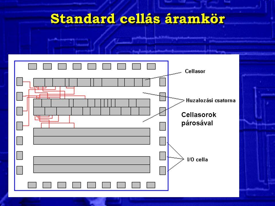 Cellasorok párosával