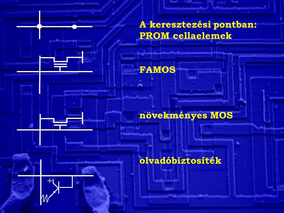 A keresztezési pontban: PROM cellaelemek FAMOS növekményes MOS olvadóbiztosíték +