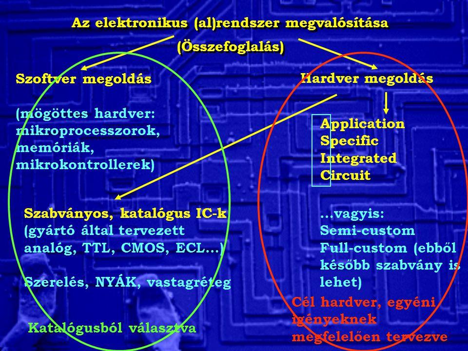 Az elektronikus (al)rendszer megvalósítása (Összefoglalás) Az elektronikus (al)rendszer megvalósítása (Összefoglalás) Szoftver megoldás (mögöttes hardver: mikroprocesszorok, memóriák, mikrokontrollerek) Hardver megoldás Katalógusból választva Cél hardver, egyéni igényeknek megfelelően tervezve Szabványos, katalógus IC-k (gyártó által tervezett analóg, TTL, CMOS, ECL…) Szerelés, NYÁK, vastagréteg Application Specific Integrated Circuit …vagyis: Semi-custom Full-custom (ebből később szabvány is lehet)