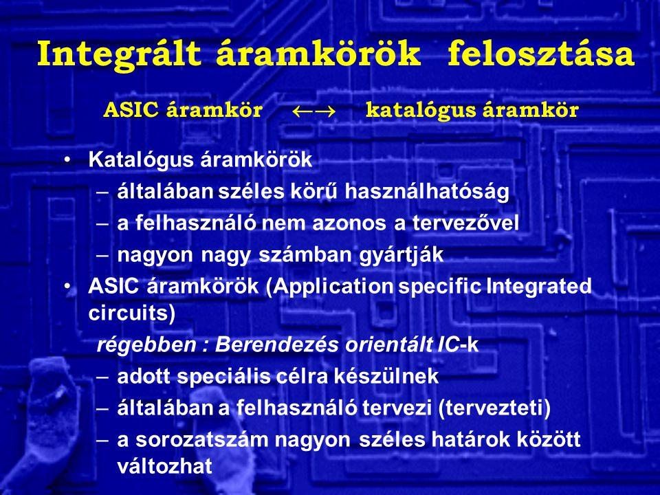 Integrált áramkörök felosztása Katalógus áramkörök –általában széles körű használhatóság –a felhasználó nem azonos a tervezővel –nagyon nagy számban gyártják ASIC áramkörök (Application specific Integrated circuits) régebben : Berendezés orientált IC-k –adott speciális célra készülnek –általában a felhasználó tervezi (tervezteti) –a sorozatszám nagyon széles határok között változhat ASIC áramkör  katalógus áramkör