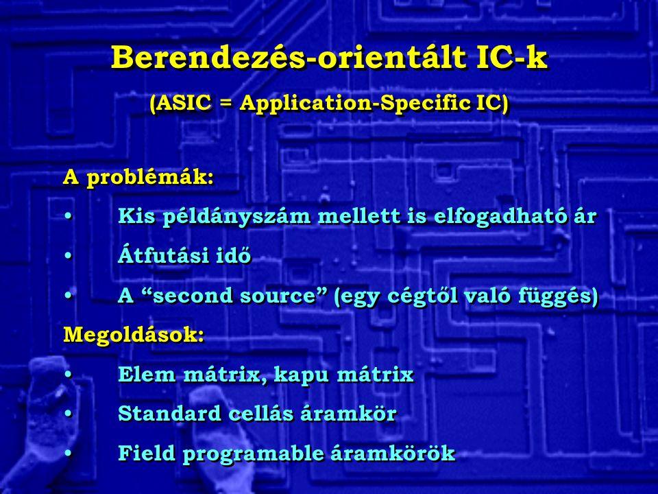 Berendezés-orientált IC-k (ASIC = Application-Specific IC) Berendezés-orientált IC-k (ASIC = Application-Specific IC) A problémák: Kis példányszám mellett is elfogadható ár Átfutási idő A second source (egy cégtől való függés) Megoldások: Elem mátrix, kapu mátrix Standard cellás áramkör Field programable áramkörök A problémák: Kis példányszám mellett is elfogadható ár Átfutási idő A second source (egy cégtől való függés) Megoldások: Elem mátrix, kapu mátrix Standard cellás áramkör Field programable áramkörök