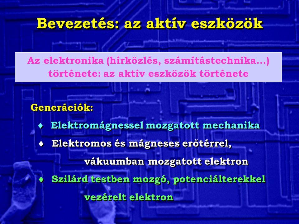 Bevezetés: az aktív eszközök Az elektronika (hírközlés, számítástechnika…) története: az aktív eszközök története Generációk:  Elektromágnessel mozgatott mechanika  Elektromos és mágneses erőtérrel, vákuumban mozgatott elektron  Szilárd testben mozgó, potenciálterekkel vezérelt elektron Generációk:  Elektromágnessel mozgatott mechanika  Elektromos és mágneses erőtérrel, vákuumban mozgatott elektron  Szilárd testben mozgó, potenciálterekkel vezérelt elektron