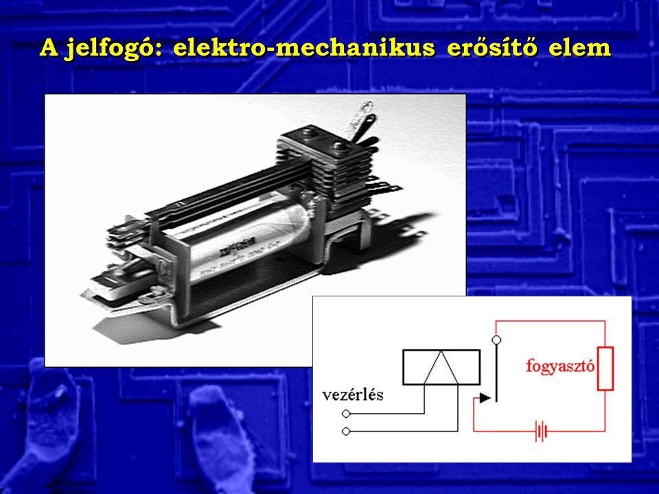 A jelfogó: elektro-mechanikus erősítő elem