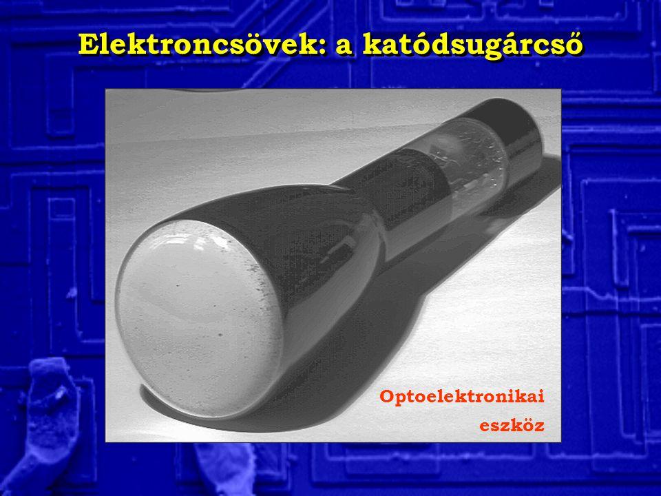 Elektroncsövek: a katódsugárcső Optoelektronikai eszköz