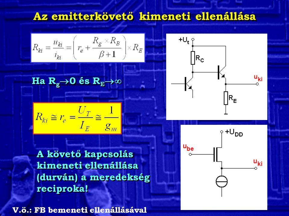 Az emitterkövető kimeneti ellenállása Ha R g  0 és R E  A követő kapcsolás kimeneti ellenállása (durván) a meredekség reciproka! V.ö.: FB bemeneti