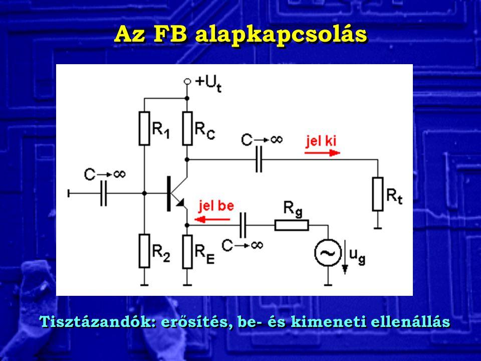 Az FB alapkapcsolás analízise Kisjelű, váltakozó áramú modellt alkotunk az EGÉSZ áramkörről Kisjelű, váltakozó áramú modellt alkotunk az EGÉSZ áramkörről R 1, R 2 ?