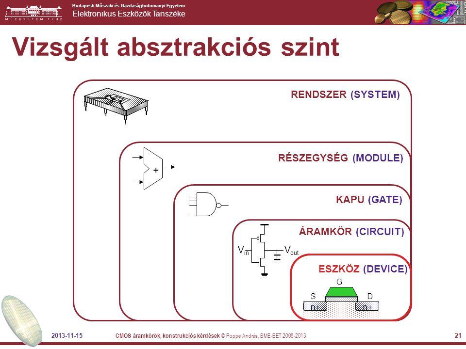 Budapesti Műszaki és Gazdaságtudomanyi Egyetem Elektronikus Eszközök Tanszéke 2013-11-15 CMOS áramkörök, konstrukciós kérdések © Poppe András, BME-EET 2008-2013 21 Vizsgált absztrakciós szint RENDSZER (SYSTEM) RÉSZEGYSÉG (MODULE) + KAPU (GATE) ÁRAMKÖR (CIRCUIT) n+ SD G ESZKÖZ (DEVICE) V out V in