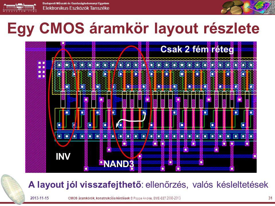 Budapesti Műszaki és Gazdaságtudomanyi Egyetem Elektronikus Eszközök Tanszéke 2013-11-15 CMOS áramkörök, konstrukciós kérdések © Poppe András, BME-EET 2008-2013 31 Egy CMOS áramkör layout részlete INV NAND3 A layout jól visszafejthető: ellenőrzés, valós késleltetések Csak 2 fém réteg