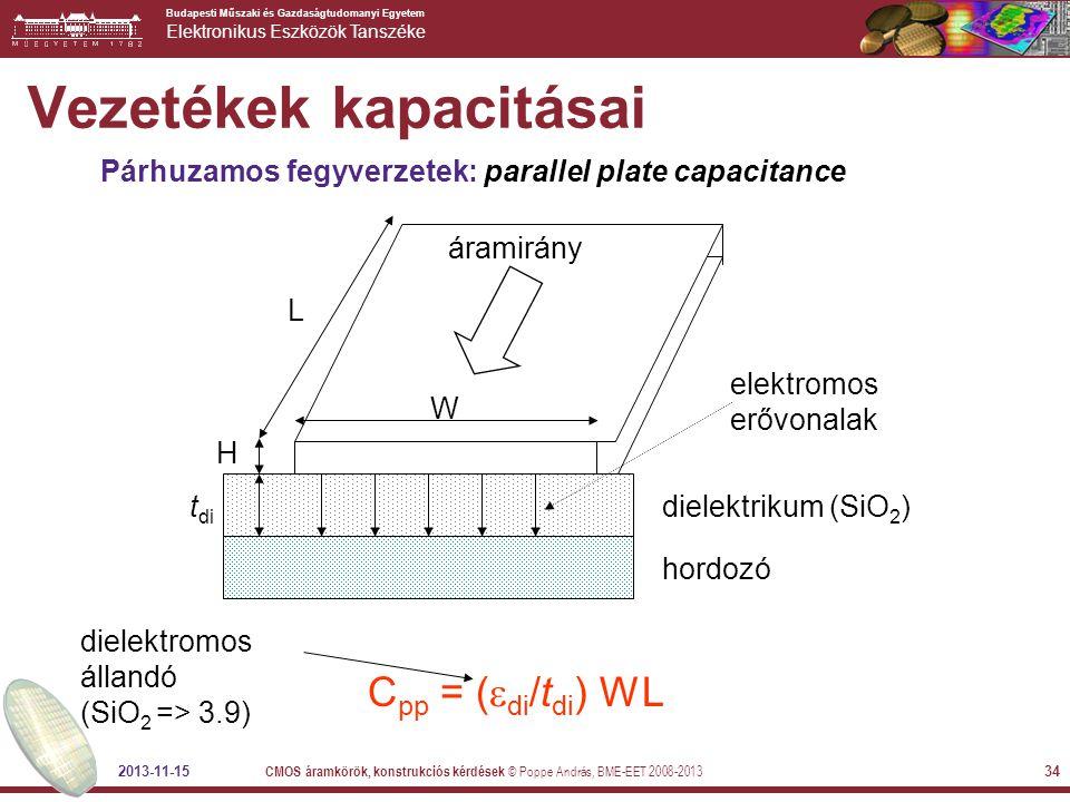 Budapesti Műszaki és Gazdaságtudomanyi Egyetem Elektronikus Eszközök Tanszéke 2013-11-15 CMOS áramkörök, konstrukciós kérdések © Poppe András, BME-EET 2008-2013 34 Vezetékek kapacitásai elektromos erővonalak W H t di dielektrikum (SiO 2 ) hordozó C pp = (  di /t di ) WL áramirány dielektromos állandó (SiO 2 => 3.9) L Párhuzamos fegyverzetek: parallel plate capacitance