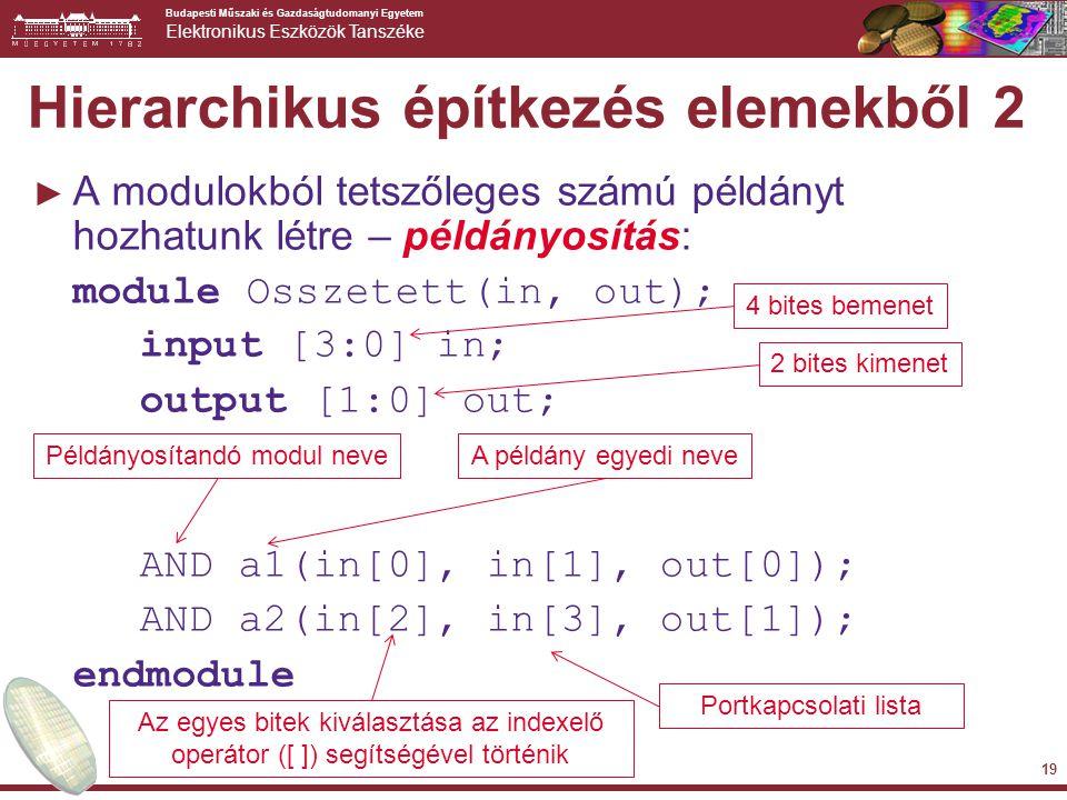 Budapesti Műszaki és Gazdaságtudomanyi Egyetem Elektronikus Eszközök Tanszéke 2009-11-24 IC tervezés 3 © Poppe András – Nagy Gergely, BME-EET 2008 19