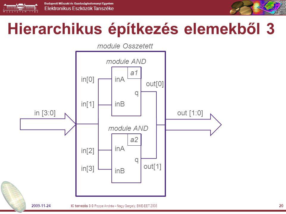 Budapesti Műszaki és Gazdaságtudomanyi Egyetem Elektronikus Eszközök Tanszéke 2009-11-24 IC tervezés 3 © Poppe András – Nagy Gergely, BME-EET 2008 20