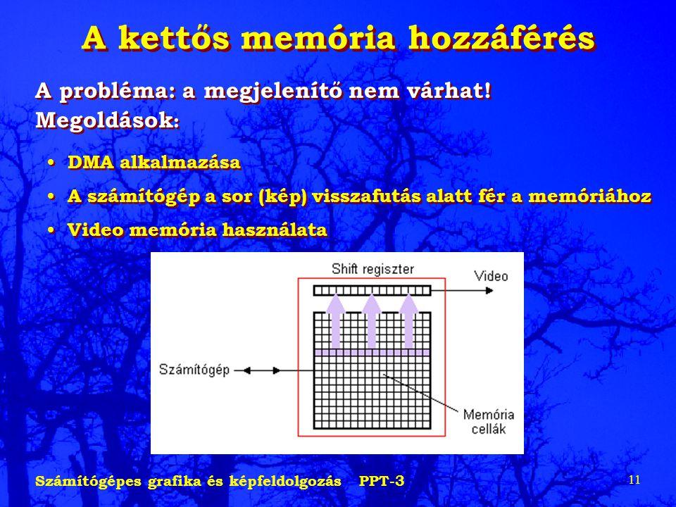 Számítógépes grafika és képfeldolgozás PPT-3 11 A kettős memória hozzáférés DMA alkalmazása A számítógép a sor (kép) visszafutás alatt fér a memóriához Video memória használata DMA alkalmazása A számítógép a sor (kép) visszafutás alatt fér a memóriához Video memória használata A probléma: a megjelenítő nem várhat.