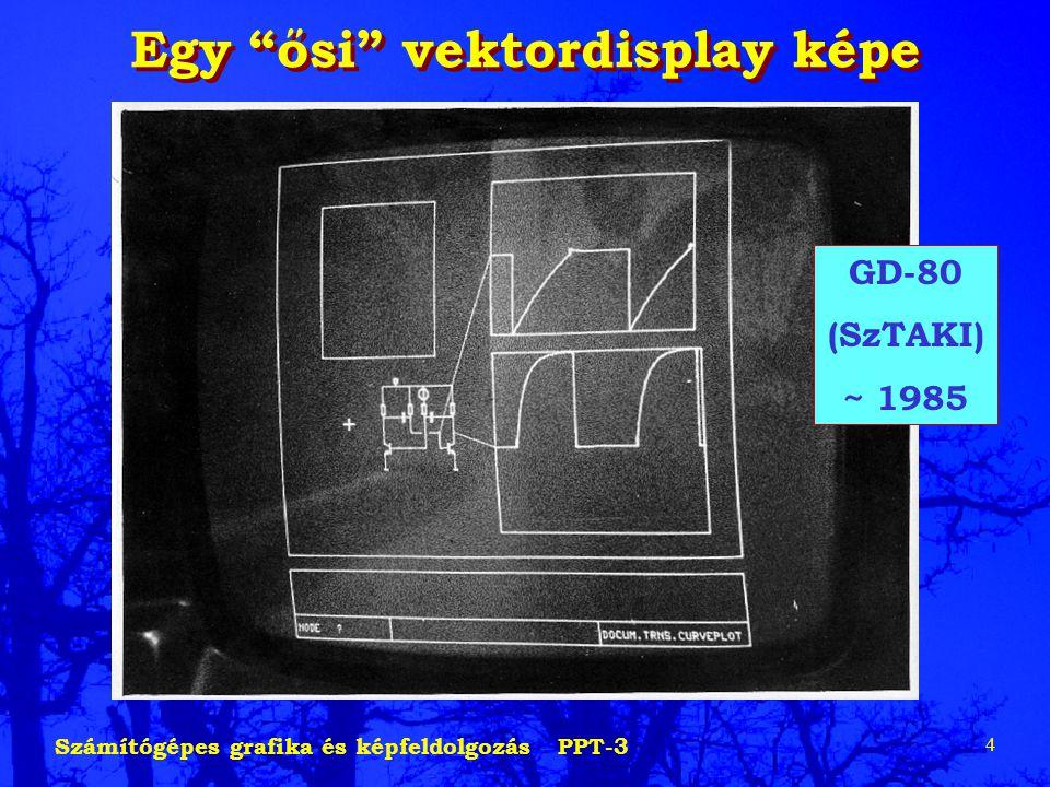 Számítógépes grafika és képfeldolgozás PPT-3 5 A raszterdisplay elve Nagy memóriaigény (ma nem probléma) Kettős hozzáférésű memória kell Nagy memóriaigény (ma nem probléma) Kettős hozzáférésű memória kell Pixel (pel)  képpont