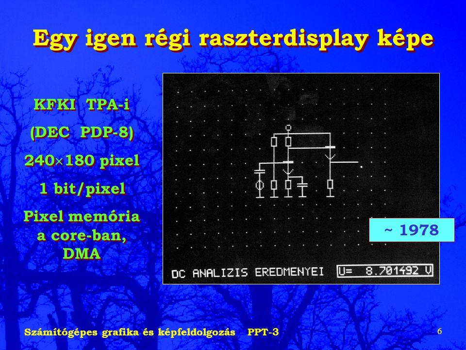 Számítógépes grafika és képfeldolgozás PPT-3 6 Egy igen régi raszterdisplay képe KFKI TPA-i (DEC PDP-8) 240  180 pixel 1 bit/pixel Pixel memória a core-ban, DMA KFKI TPA-i (DEC PDP-8) 240  180 pixel 1 bit/pixel Pixel memória a core-ban, DMA ~ 1978