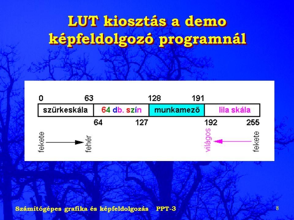Számítógépes grafika és képfeldolgozás PPT-3 8 LUT kiosztás a demo képfeldolgozó programnál
