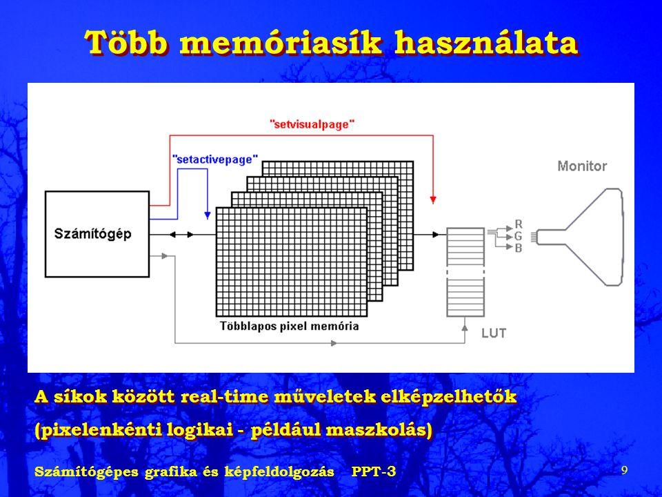 Számítógépes grafika és képfeldolgozás PPT-3 9 Több memóriasík használata A síkok között real-time műveletek elképzelhetők (pixelenkénti logikai - például maszkolás) A síkok között real-time műveletek elképzelhetők (pixelenkénti logikai - például maszkolás)