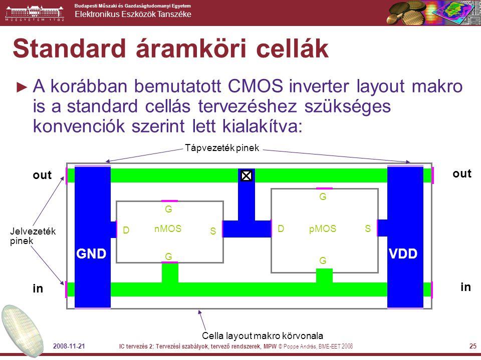 Budapesti Műszaki és Gazdaságtudomanyi Egyetem Elektronikus Eszközök Tanszéke 2008-11-21 IC tervezés 2: Tervezési szabályok, tervező rendszerek, MPW © Poppe András, BME-EET 2008 25 Standard áramköri cellák ► A korábban bemutatott CMOS inverter layout makro is a standard cellás tervezéshez szükséges konvenciók szerint lett kialakítva: nMOS D S G G pMOSDS G G GNDVDD out in Cella layout makro körvonala Jelvezeték pinek Tápvezeték pinek