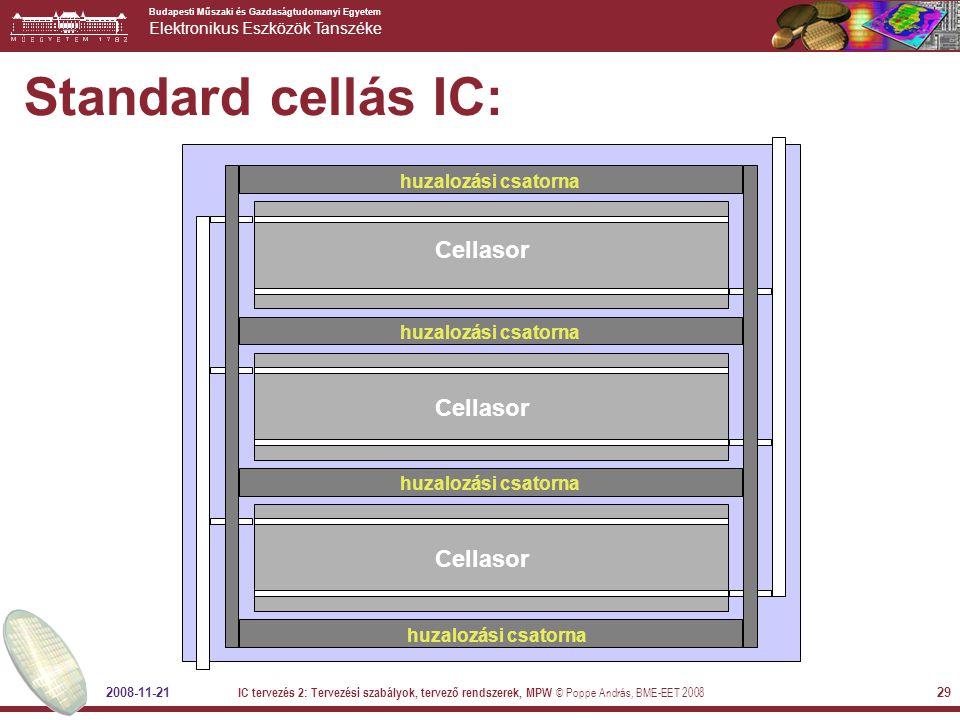 Budapesti Műszaki és Gazdaságtudomanyi Egyetem Elektronikus Eszközök Tanszéke 2008-11-21 IC tervezés 2: Tervezési szabályok, tervező rendszerek, MPW © Poppe András, BME-EET 2008 29 Standard cellás IC: Cellasor huzalozási csatorna