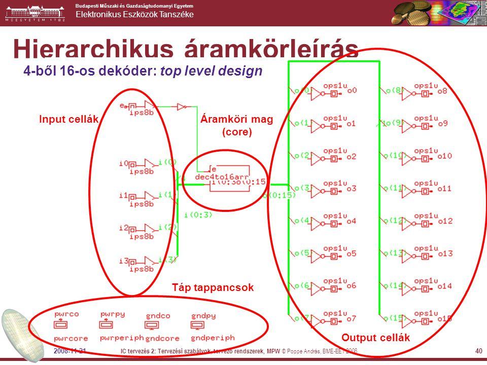 Budapesti Műszaki és Gazdaságtudomanyi Egyetem Elektronikus Eszközök Tanszéke 2008-11-21 IC tervezés 2: Tervezési szabályok, tervező rendszerek, MPW © Poppe András, BME-EET 2008 40 Hierarchikus áramkörleírás 4-ből 16-os dekóder: top level design Input cellák Áramköri mag (core) Output cellák Táp tappancsok
