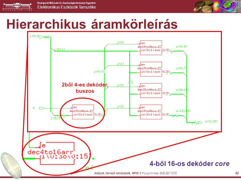 Budapesti Műszaki és Gazdaságtudomanyi Egyetem Elektronikus Eszközök Tanszéke 2008-11-21 IC tervezés 2: Tervezési szabályok, tervező rendszerek, MPW © Poppe András, BME-EET 2008 42 Hierarchikus áramkörleírás 2ből 4-es dekóder, buszos 4-ből 16-os dekóder core
