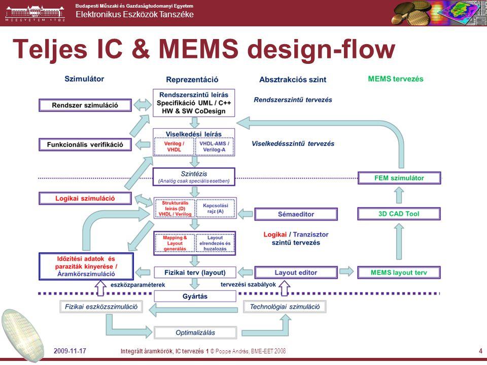 Budapesti Műszaki és Gazdaságtudomanyi Egyetem Elektronikus Eszközök Tanszéke 2009-11-17 Integrált áramkörök, IC tervezés 1 © Poppe András, BME-EET 2008 4 Teljes IC & MEMS design-flow