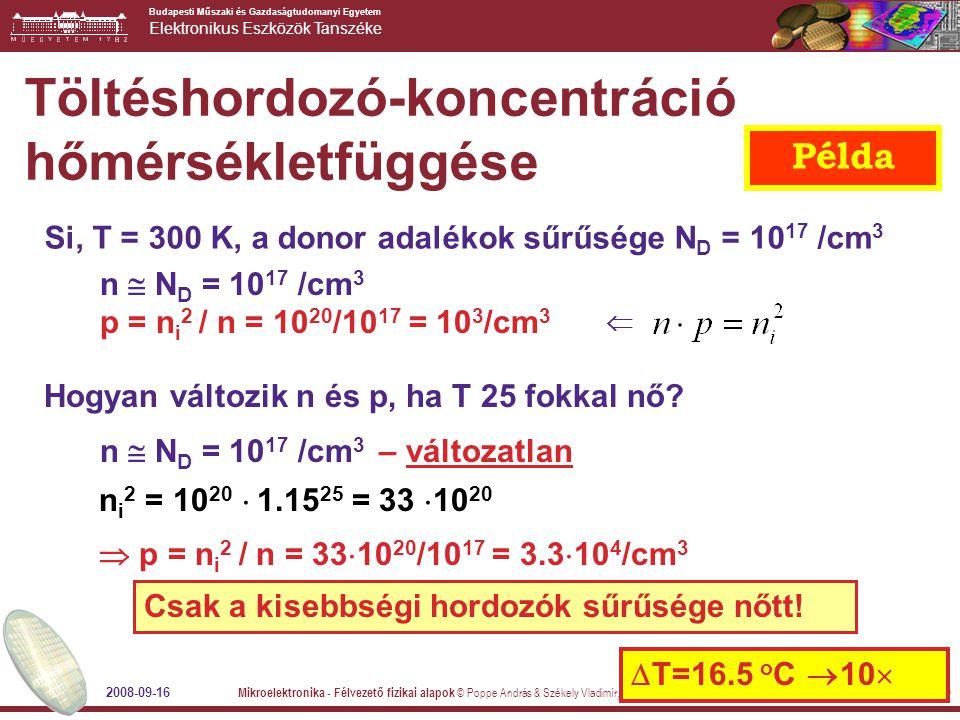Budapesti Műszaki és Gazdaságtudomanyi Egyetem Elektronikus Eszközök Tanszéke 2008-09-16 Mikroelektronika - Félvezető fizikai alapok © Poppe András & Székely Vladimír, BME-EET 2008 19 Töltéshordozó-koncentráció hőmérsékletfüggése Példa Si, T = 300 K, a donor adalékok sűrűsége N D = 10 17 /cm 3 n  N D = 10 17 /cm 3 p = n i 2 / n = 10 20 /10 17 = 10 3 /cm 3  Hogyan változik n és p, ha T 25 fokkal nő.