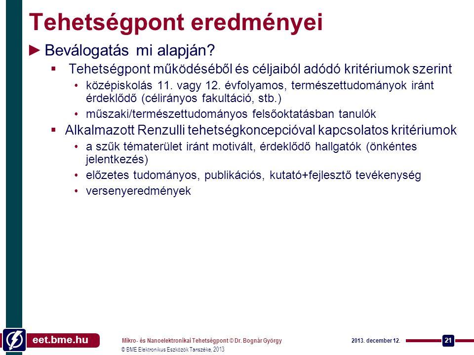 eet.bme.hu © BME Elektronikus Eszközök Tanszéke, 2013 Tehetségpont eredményei ►Beválogatás mi alapján.