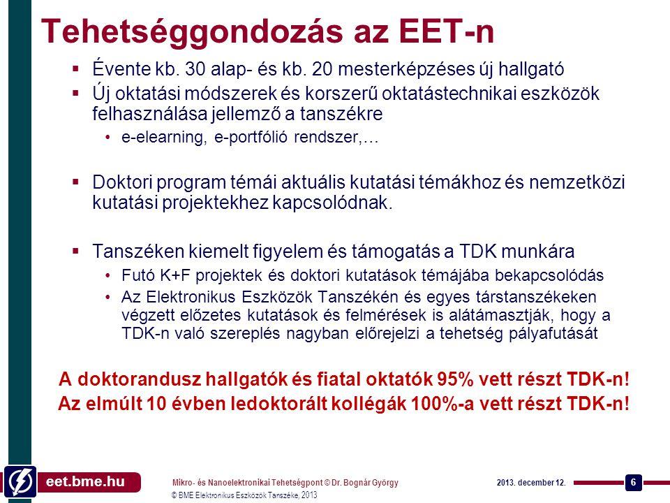 eet.bme.hu © BME Elektronikus Eszközök Tanszéke, 2013 Tehetséggondozás az EET-n  Évente kb.