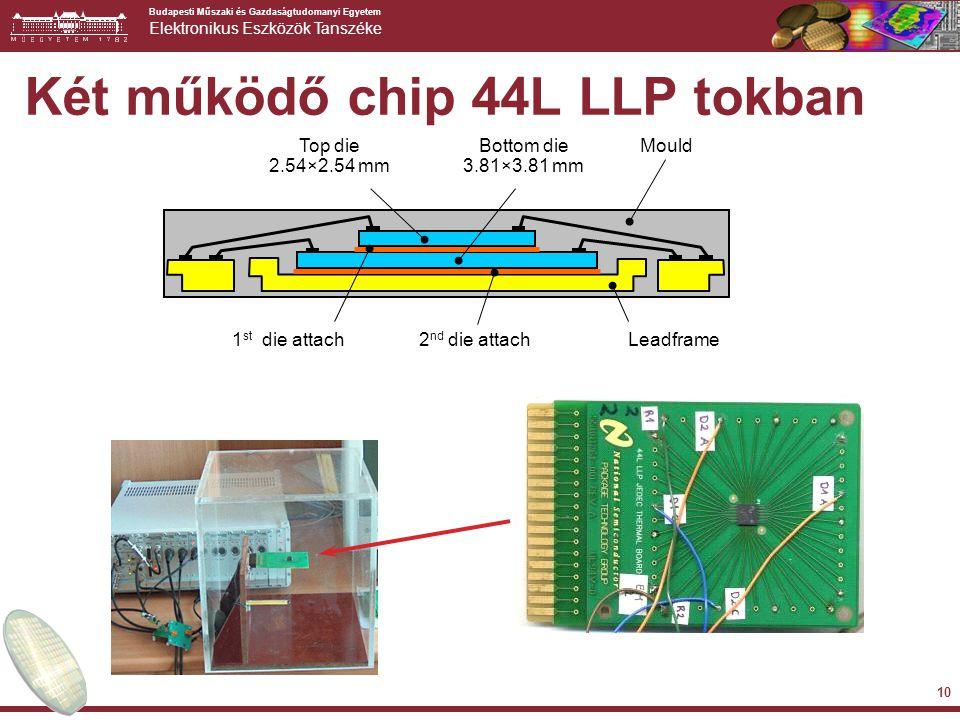 Budapesti Műszaki és Gazdaságtudomanyi Egyetem Elektronikus Eszközök Tanszéke 10 Két működő chip 44L LLP tokban Top die 2.54×2.54 mm Bottom die 3.81×3.81 mm Mould Leadframe2 nd die attach1 st die attach