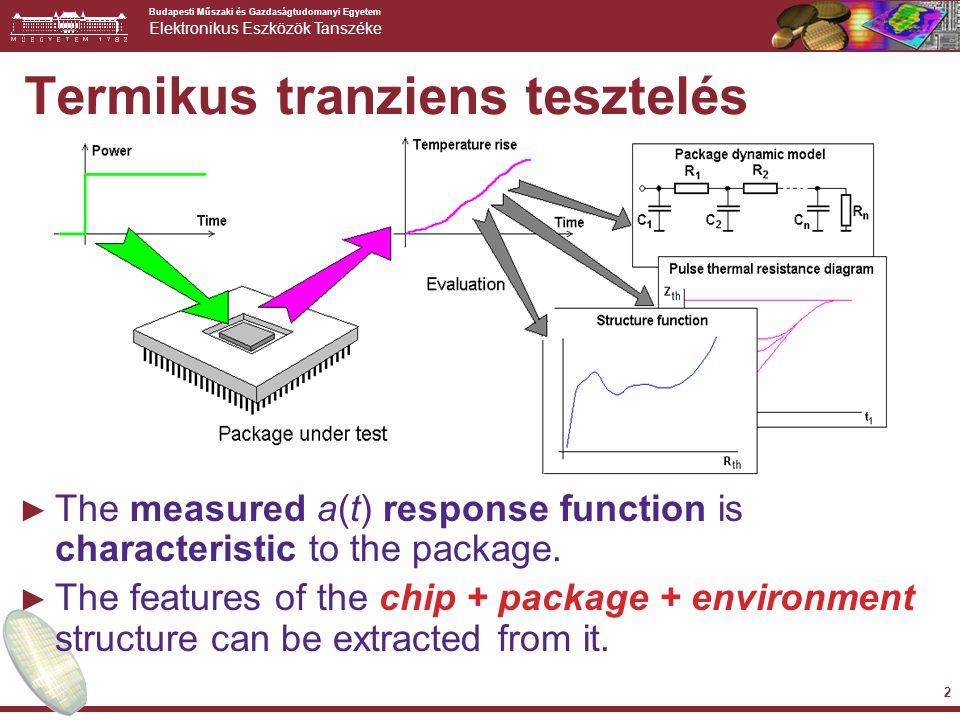 Budapesti Műszaki és Gazdaságtudomanyi Egyetem Elektronikus Eszközök Tanszéke 2 Termikus tranziens tesztelés ► The measured a(t) response function is