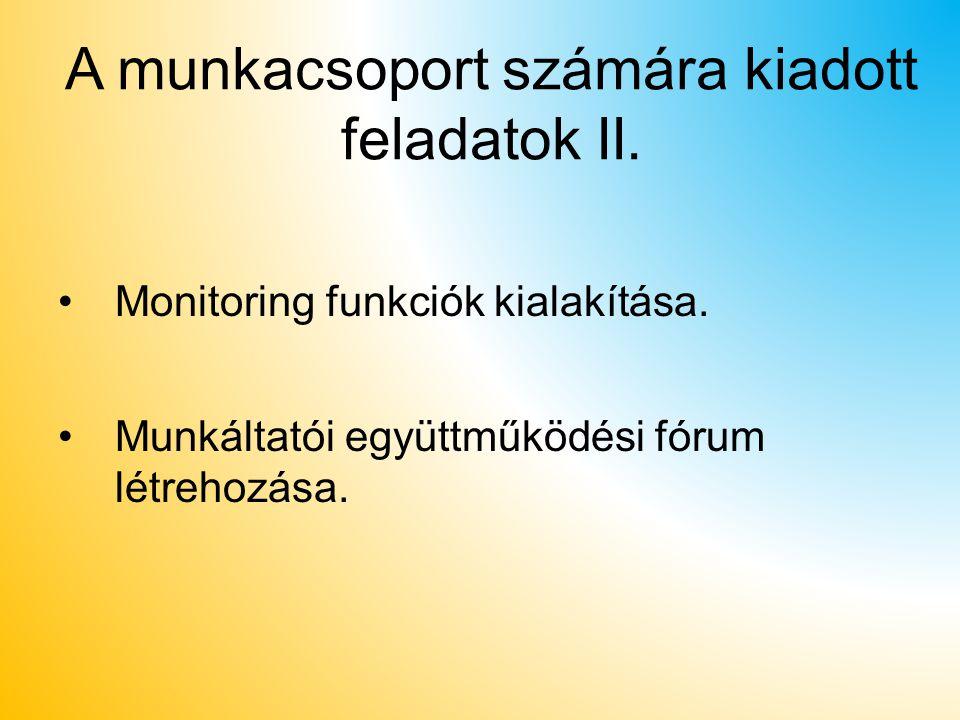 Monitoring funkciók kialakítása. Munkáltatói együttműködési fórum létrehozása.
