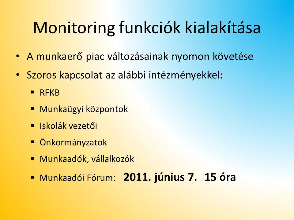 Monitoring funkciók kialakítása A munkaerő piac változásainak nyomon követése Szoros kapcsolat az alábbi intézményekkel:  RFKB  Munkaügyi központok  Iskolák vezetői  Önkormányzatok  Munkaadók, vállalkozók  Munkaadói Fórum : 2011.