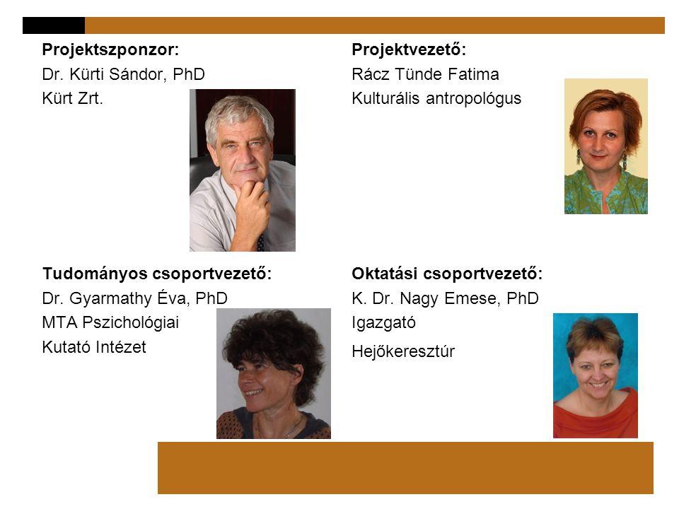 Projektszponzor: Dr. Kürti Sándor, PhD Kürt Zrt. Projektvezető: Rácz Tünde Fatima Kulturális antropológus Tudományos csoportvezető: Dr. Gyarmathy Éva,