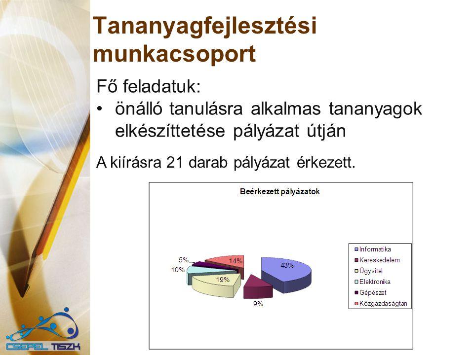 Tananyagfejlesztési munkacsoport Fő feladatuk: önálló tanulásra alkalmas tananyagok elkészíttetése pályázat útján A kiírásra 21 darab pályázat érkezet