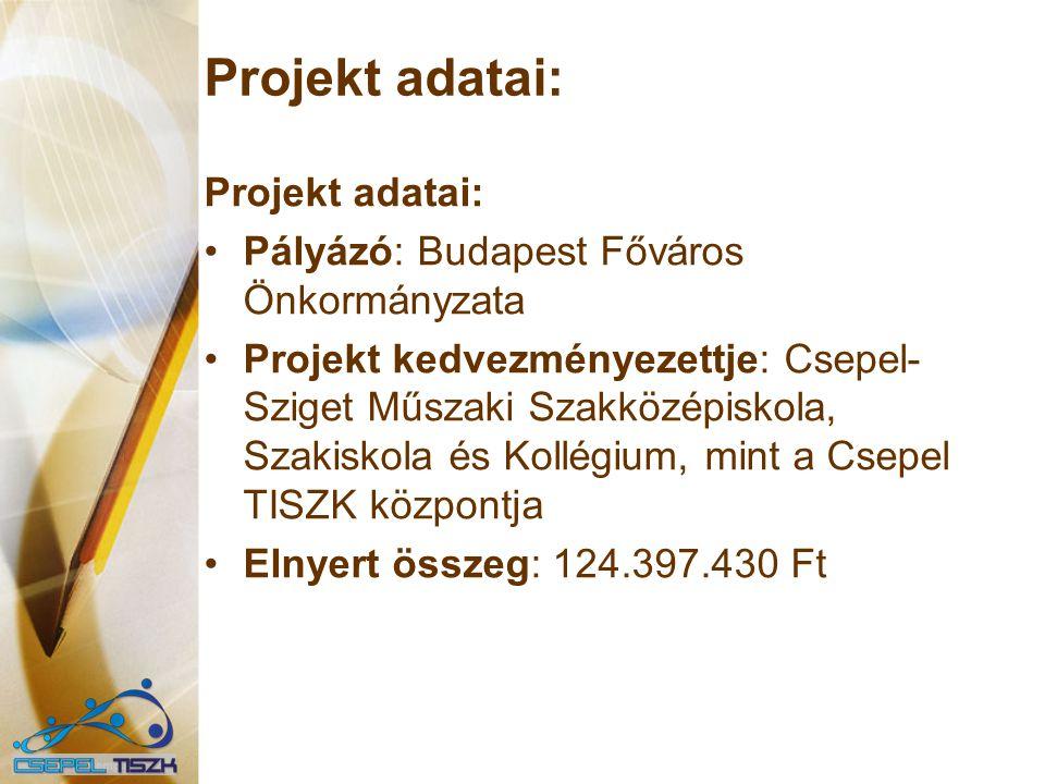 Projekt adatai: Pályázó: Budapest Főváros Önkormányzata Projekt kedvezményezettje: Csepel- Sziget Műszaki Szakközépiskola, Szakiskola és Kollégium, mi