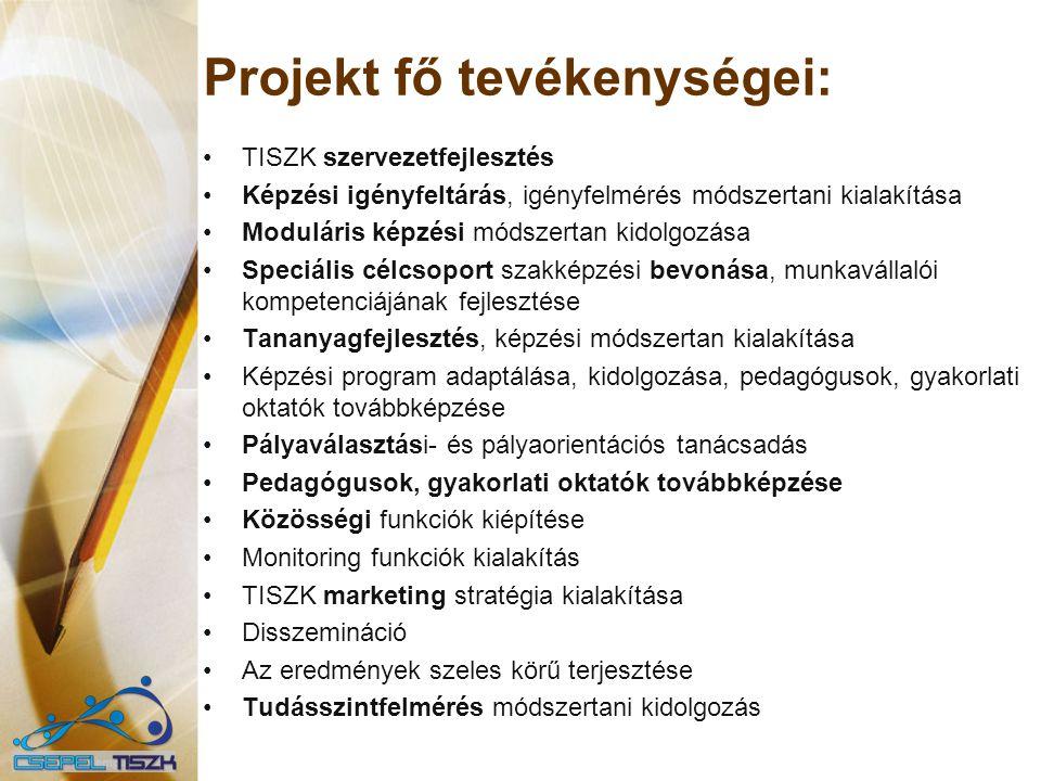 Projekt fő tevékenységei: TISZK szervezetfejlesztés Képzési igényfeltárás, igényfelmérés módszertani kialakítása Moduláris képzési módszertan kidolgoz