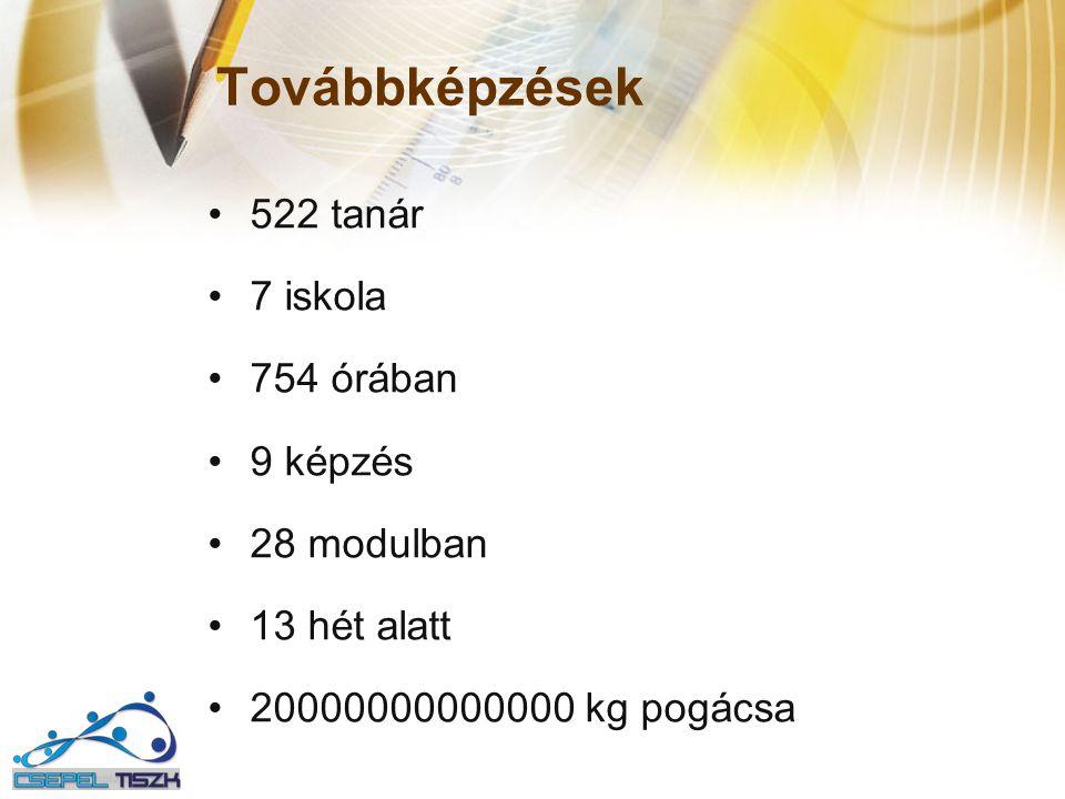 Továbbképzések 522 tanár 7 iskola 754 órában 9 képzés 28 modulban 13 hét alatt 20000000000000 kg pogácsa