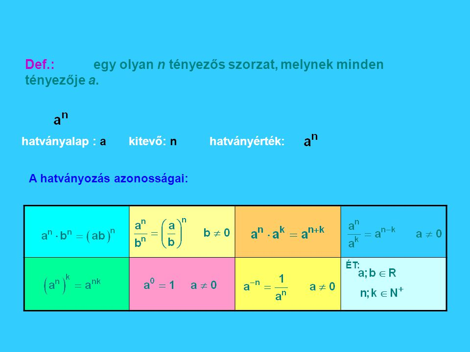 Def.: egy olyan n tényezős szorzat, melynek minden tényezője a. A hatványozás azonosságai: ÉT: hatványalap : a kitevő: nhatványérték: