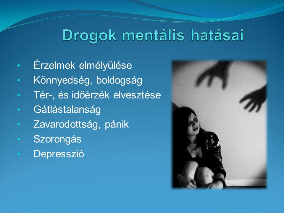 Érzelmek elmélyülése Könnyedség, boldogság Tér-, és időérzék elvesztése Gátlástalanság Zavarodottság, pánik Szorongás Depresszió