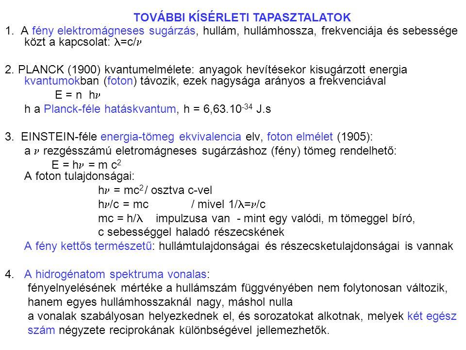 1. A fény elektromágneses sugárzás, hullám, hullámhossza, frekvenciája és sebessége közt a kapcsolat: =c/ 2. PLANCK (1900) kvantumelmélete: anyagok he