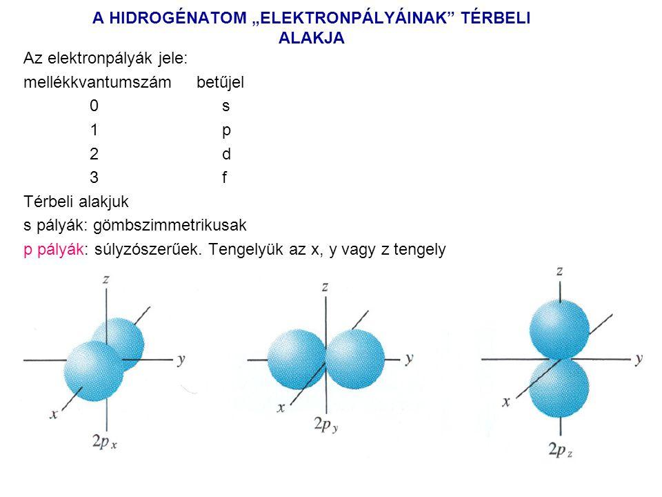 """A HIDROGÉNATOM """"ELEKTRONPÁLYÁINAK"""" TÉRBELI ALAKJA Az elektronpályák jele: mellékkvantumszám betűjel 0s 1p 2d 3f Térbeli alakjuk s pályák: gömbszimmetr"""