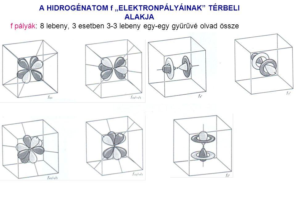 """A HIDROGÉNATOM f """"ELEKTRONPÁLYÁINAK TÉRBELI ALAKJA f pályák: 8 lebeny, 3 esetben 3-3 lebeny egy-egy gyűrűvé olvad össze"""