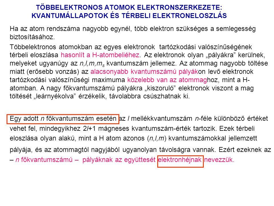 TÖBBELEKTRONOS ATOMOK ELEKTRONSZERKEZETE: KVANTUMÁLLAPOTOK ÉS TÉRBELI ELEKTRONELOSZLÁS Ha az atom rendszáma nagyobb egynél, több elektron szükséges a