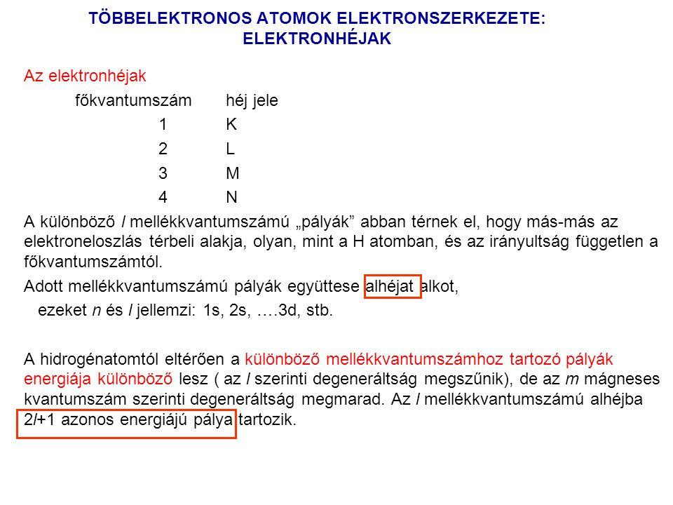 """TÖBBELEKTRONOS ATOMOK ELEKTRONSZERKEZETE: ELEKTRONHÉJAK Az elektronhéjak főkvantumszámhéj jele 1K 2L 3M 4N A különböző l mellékkvantumszámú """"pályák"""" a"""