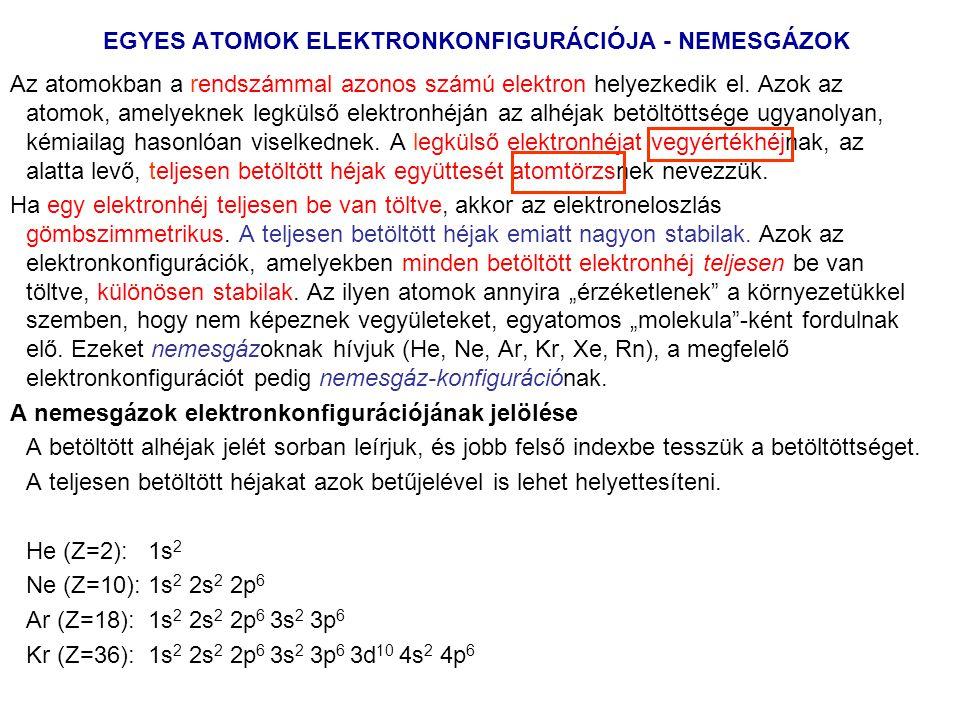 EGYES ATOMOK ELEKTRONKONFIGURÁCIÓJA - NEMESGÁZOK Az atomokban a rendszámmal azonos számú elektron helyezkedik el. Azok az atomok, amelyeknek legkülső